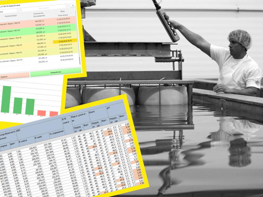 Выбор программы для производственного учета на сыродельном предприятии (ОСТОРОЖНО, РЕКЛАМА)